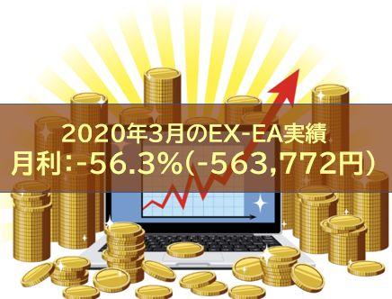 【月報】2020年3月のEX-EA実績 月利:-56.3%(-563,772円)